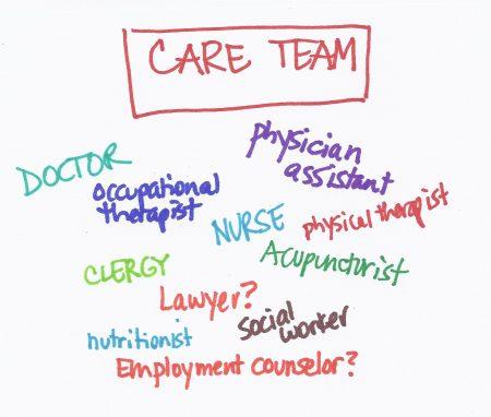 care-team